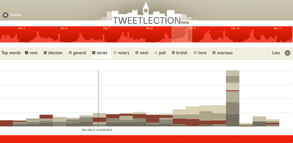 tweetelection